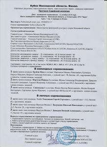 Кубок ФРСМО-2019. Спиннинг с берега (суд.).jpg
